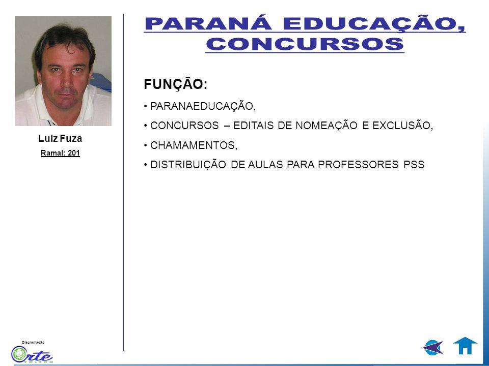 PARANÁ EDUCAÇÃO, CONCURSOS FUNÇÃO: • PARANAEDUCAÇÃO,