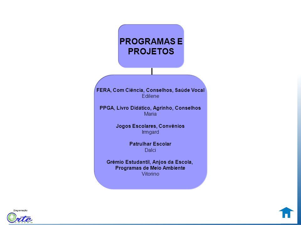 PROGRAMAS E PROJETOS FERA, Com Ciência, Conselhos, Saúde Vocal Edilene