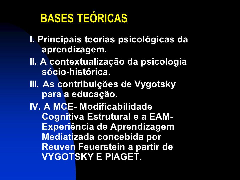 BASES TEÓRICAS I. Principais teorias psicológicas da aprendizagem.