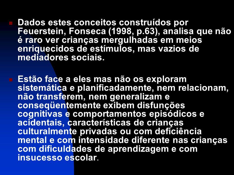 Dados estes conceitos construídos por Feuerstein, Fonseca (1998, p