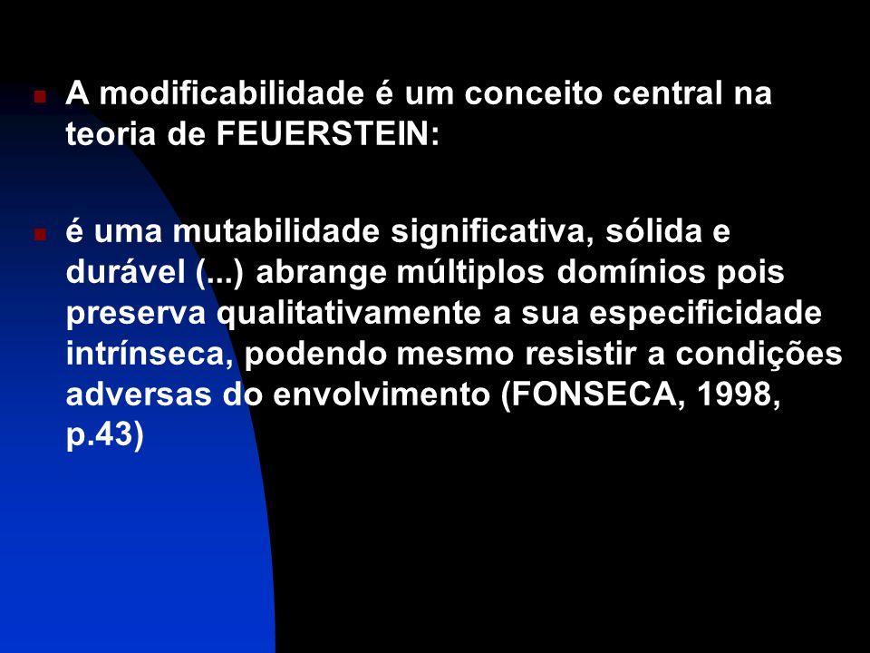 A modificabilidade é um conceito central na teoria de FEUERSTEIN: