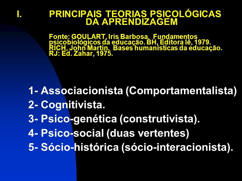 1- Associacionista (Comportamentalista) 2- Cognitivista.