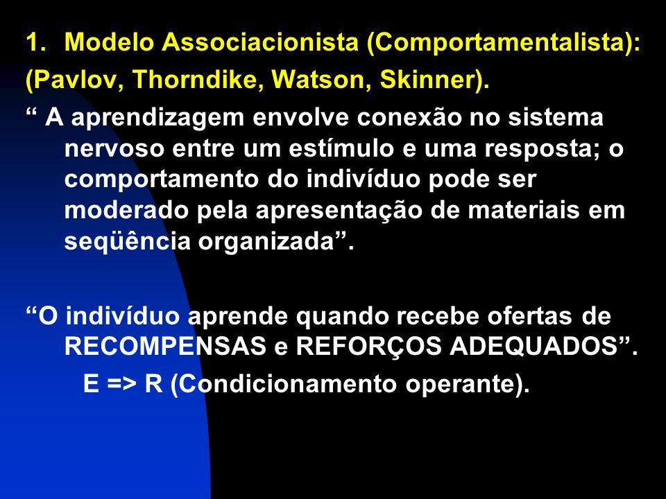 Modelo Associacionista (Comportamentalista):