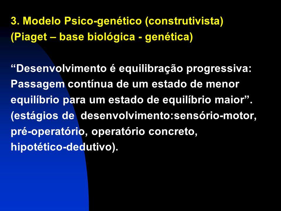 3. Modelo Psico-genético (construtivista)