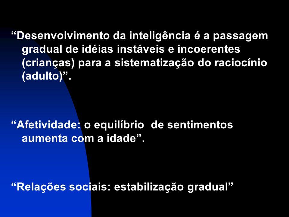 Desenvolvimento da inteligência é a passagem gradual de idéias instáveis e incoerentes (crianças) para a sistematização do raciocínio (adulto) .