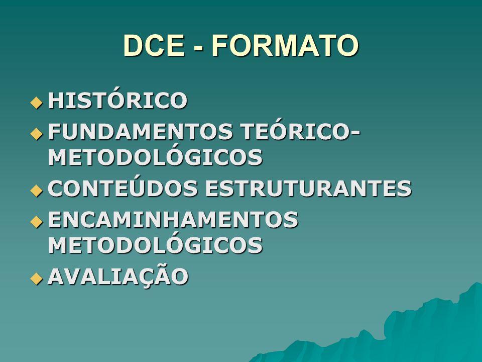 DCE - FORMATO HISTÓRICO FUNDAMENTOS TEÓRICO- METODOLÓGICOS