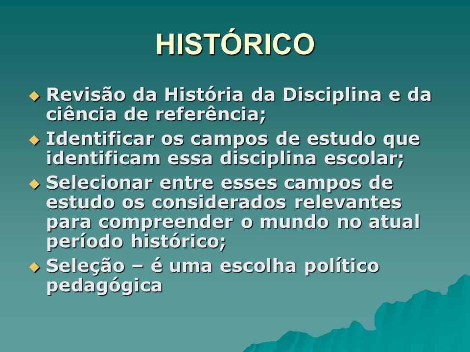 HISTÓRICO Revisão da História da Disciplina e da ciência de referência; Identificar os campos de estudo que identificam essa disciplina escolar;