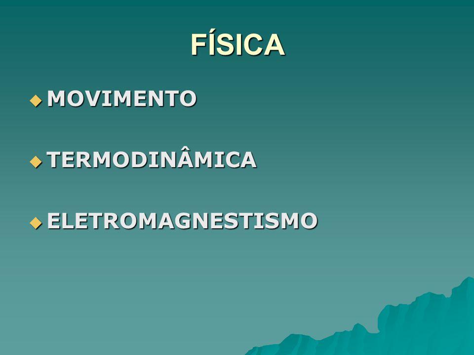 FÍSICA MOVIMENTO TERMODINÂMICA ELETROMAGNESTISMO