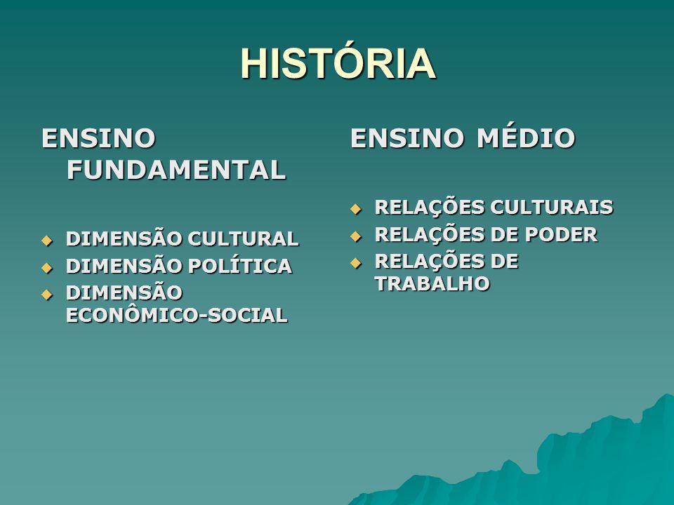 HISTÓRIA ENSINO FUNDAMENTAL ENSINO MÉDIO RELAÇÕES CULTURAIS