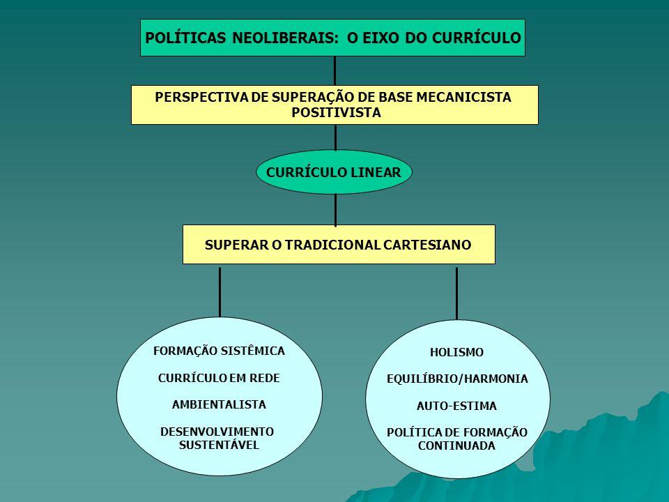 POLÍTICAS NEOLIBERAIS: O EIXO DO CURRÍCULO