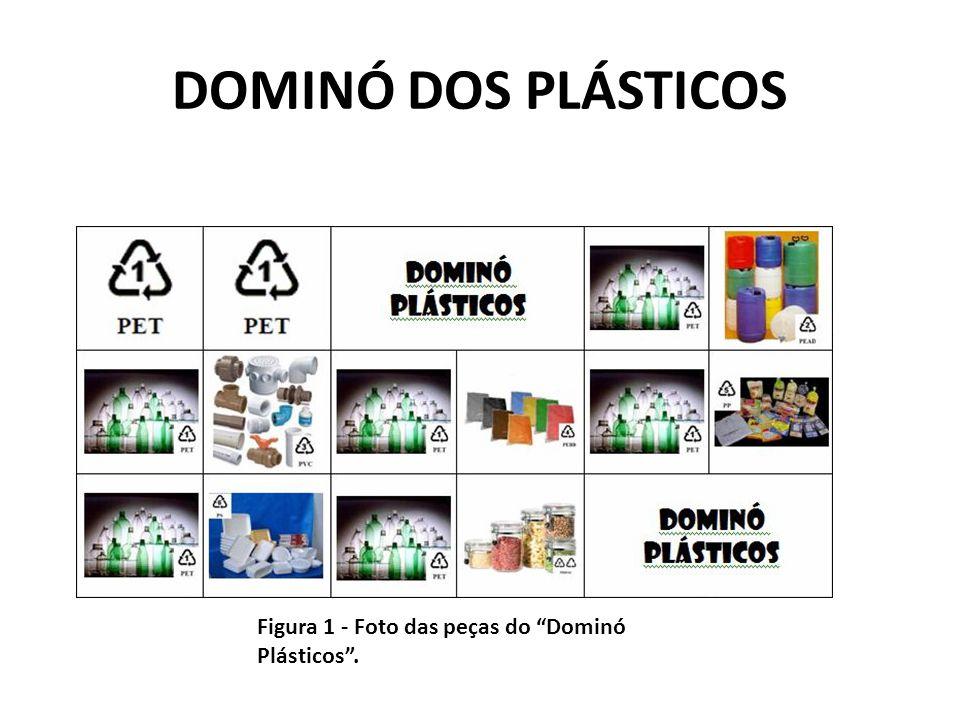 DOMINÓ DOS PLÁSTICOS Figura 1 - Foto das peças do Dominó Plásticos .