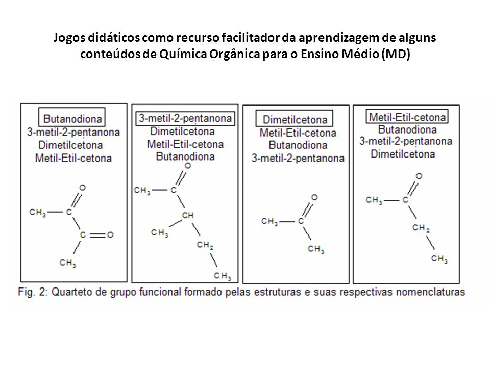 Jogos didáticos como recurso facilitador da aprendizagem de alguns conteúdos de Química Orgânica para o Ensino Médio (MD)