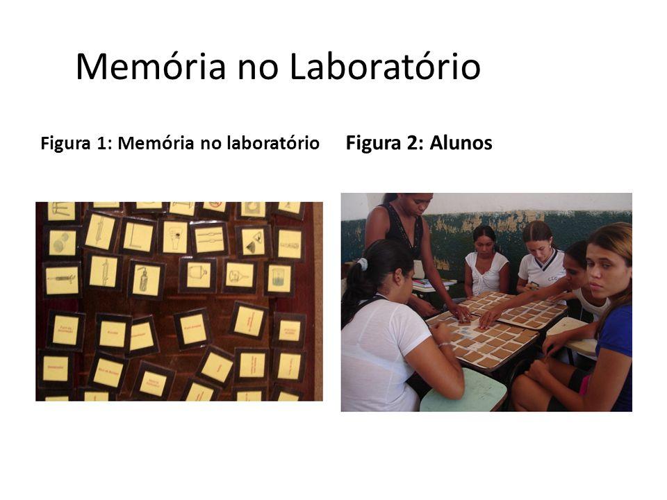 Memória no Laboratório