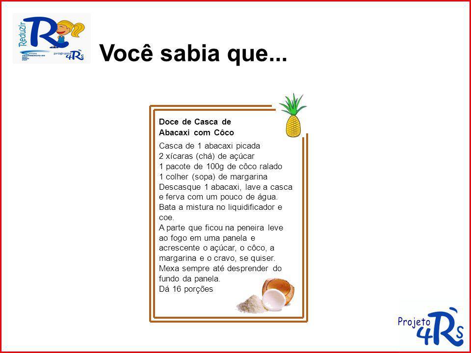 Você sabia que... Projeto Doce de Casca de Abacaxi com Côco