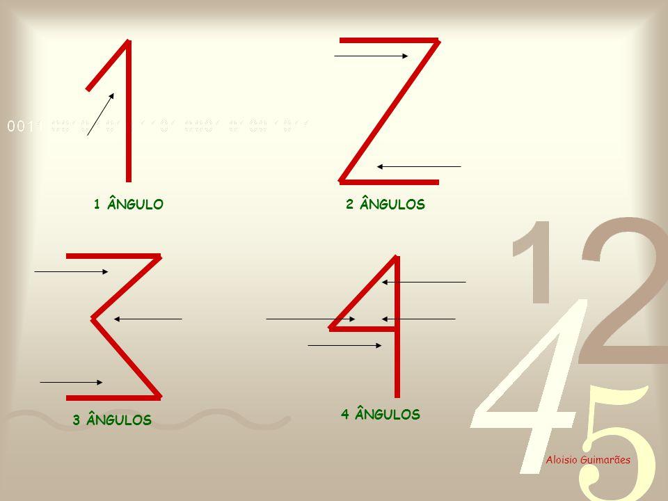 1 ÂNGULO 2 ÂNGULOS 4 ÂNGULOS 3 ÂNGULOS