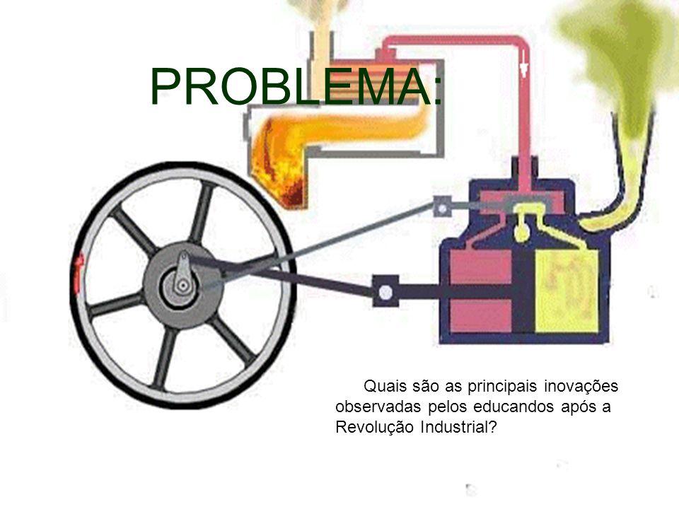 PROBLEMA: Quais são as principais inovações observadas pelos educandos após a Revolução Industrial