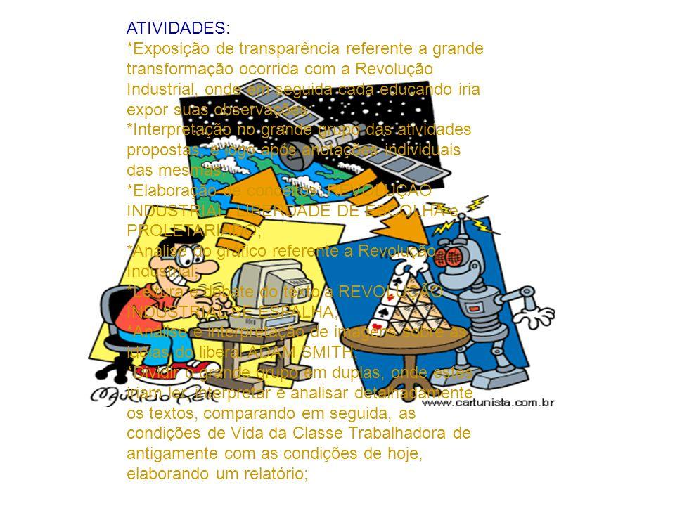ATIVIDADES: