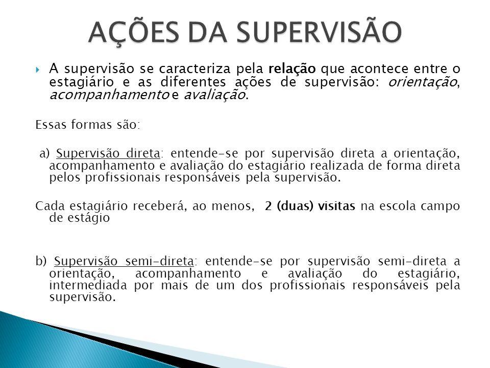 AÇÕES DA SUPERVISÃO