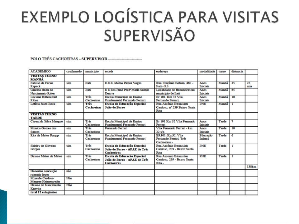 EXEMPLO LOGÍSTICA PARA VISITAS SUPERVISÃO