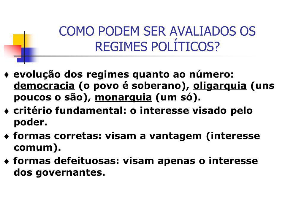COMO PODEM SER AVALIADOS OS REGIMES POLÍTICOS