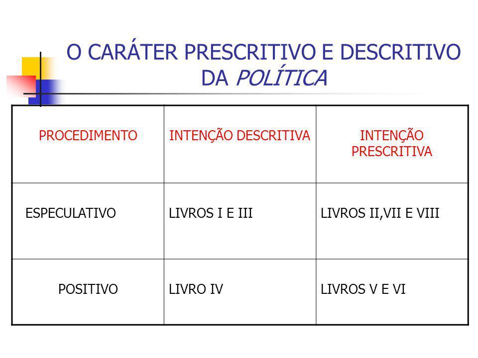 O CARÁTER PRESCRITIVO E DESCRITIVO DA POLÍTICA