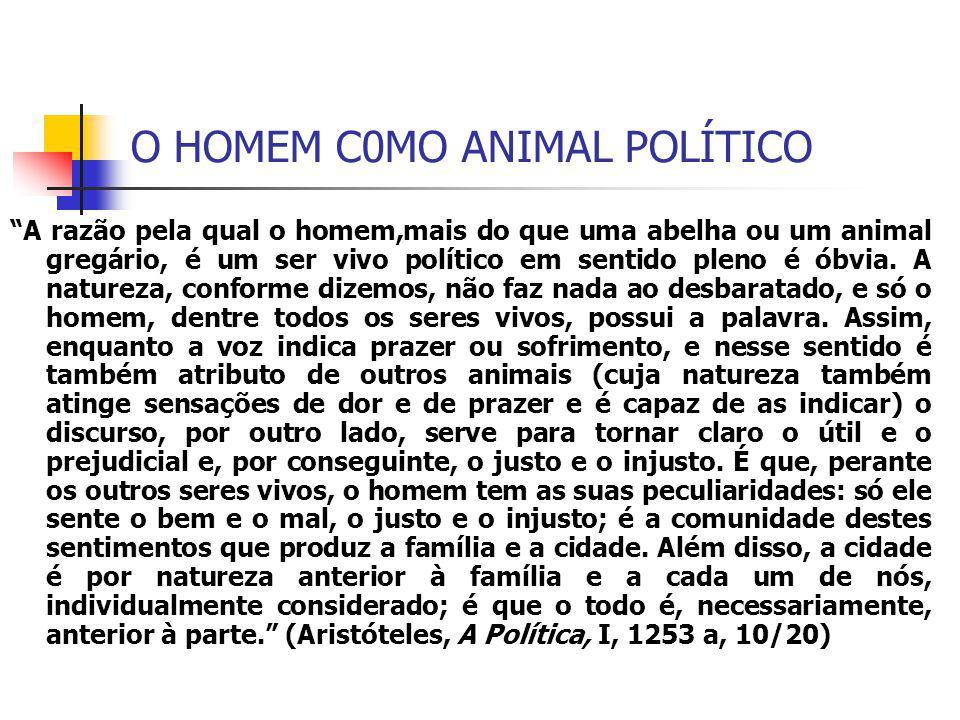 O HOMEM C0MO ANIMAL POLÍTICO