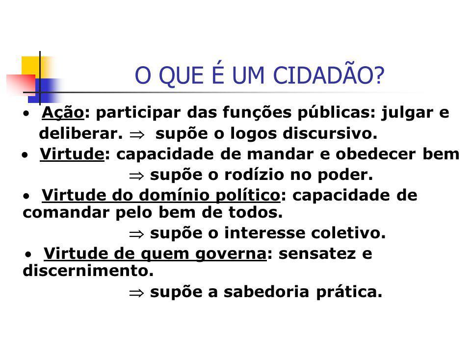 O QUE É UM CIDADÃO · Ação: participar das funções públicas: julgar e