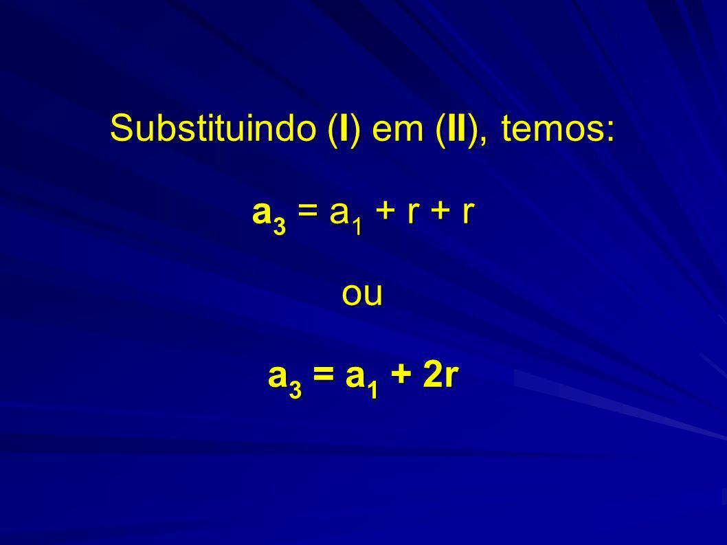 Substituindo (I) em (II), temos: a3 = a1 + r + r ou a3 = a1 + 2r