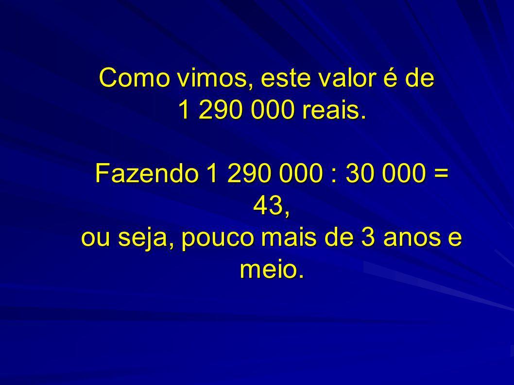 Como vimos, este valor é de 1 290 000 reais
