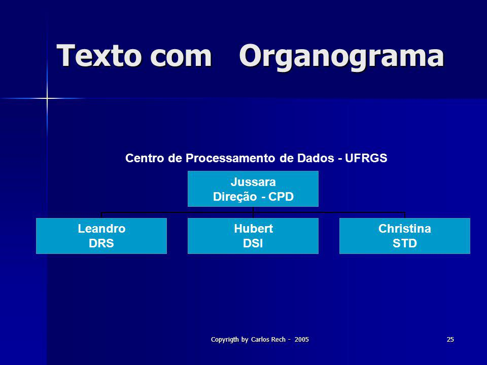 Centro de Processamento de Dados - UFRGS