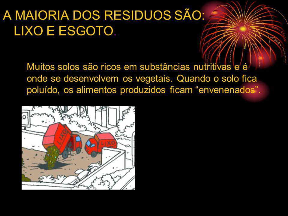 A MAIORIA DOS RESIDUOS SÃO: LIXO E ESGOTO.