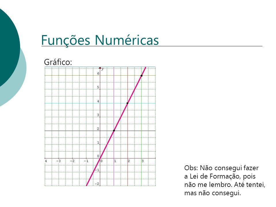 Funções Numéricas Gráfico: Obs: Não consegui fazer