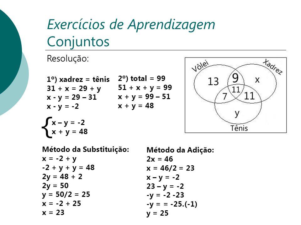 Exercícios de Aprendizagem Conjuntos