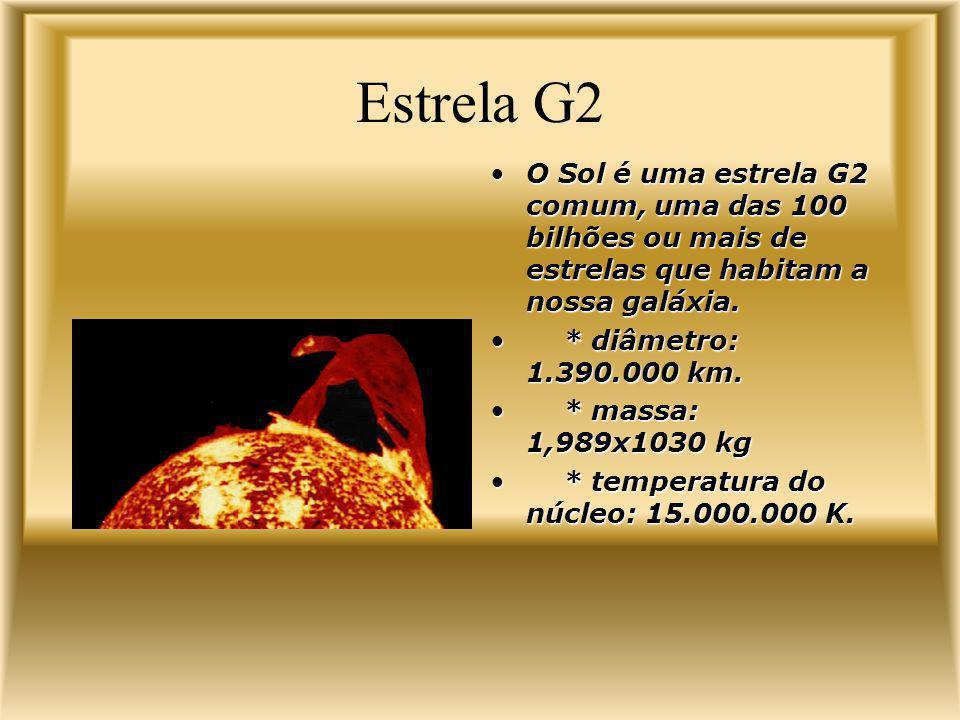 Estrela G2 O Sol é uma estrela G2 comum, uma das 100 bilhões ou mais de estrelas que habitam a nossa galáxia.