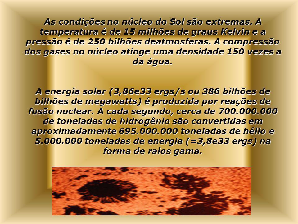As condições no núcleo do Sol são extremas