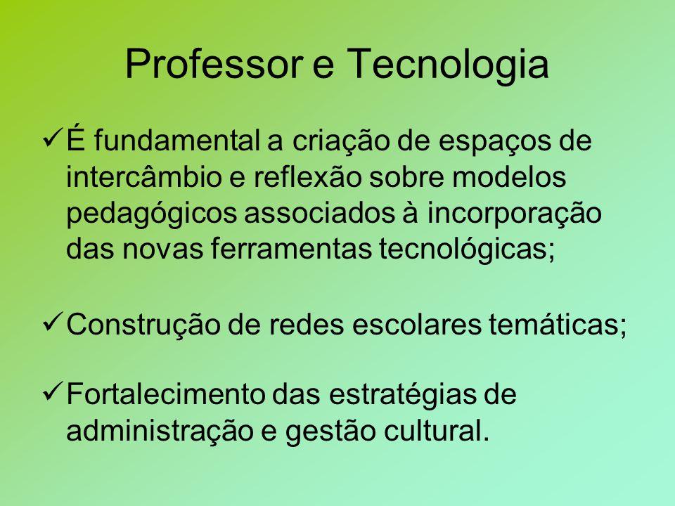 Professor e Tecnologia