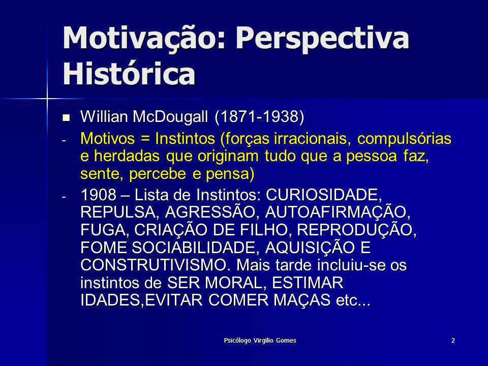 Motivação: Perspectiva Histórica
