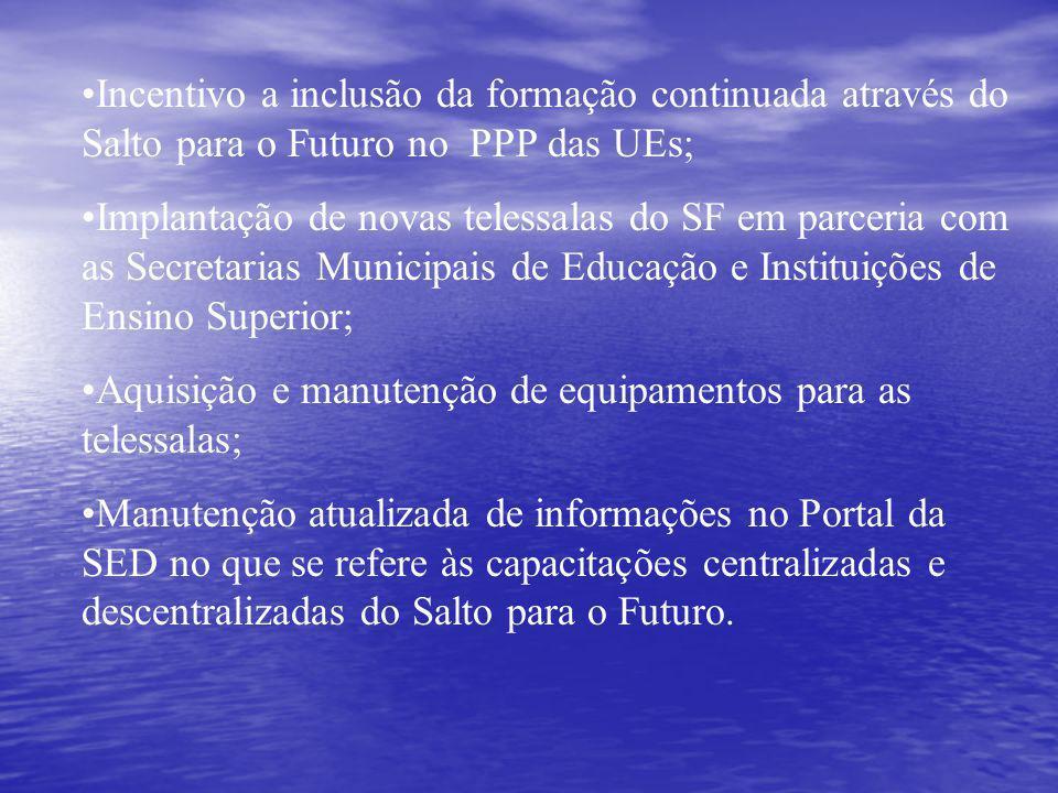 Incentivo a inclusão da formação continuada através do Salto para o Futuro no PPP das UEs;