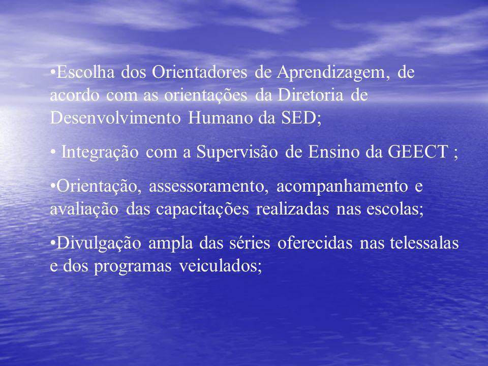 Escolha dos Orientadores de Aprendizagem, de acordo com as orientações da Diretoria de Desenvolvimento Humano da SED;