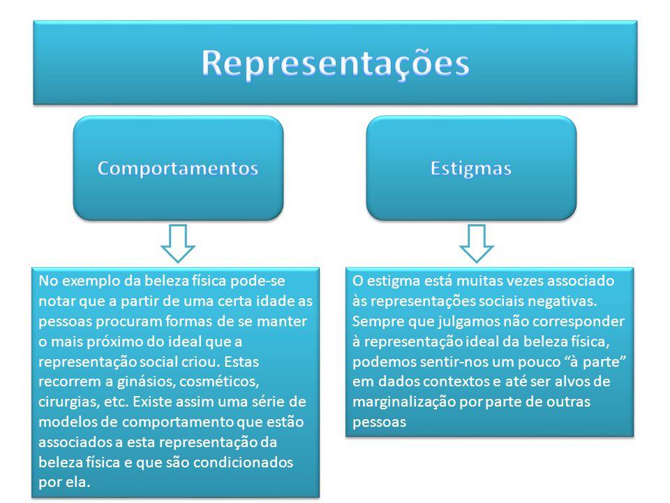 Representações Comportamentos Estigmas