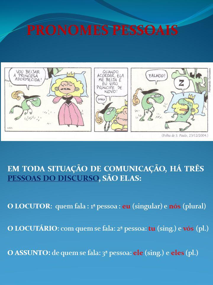PRONOMES PESSOAIS EM TODA SITUAÇÃO DE COMUNICAÇÃO, HÁ TRÊS PESSOAS DO DISCURSO, SÃO ELAS: