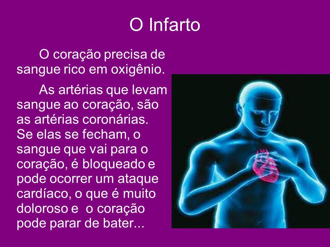 O Infarto O coração precisa de sangue rico em oxigênio.
