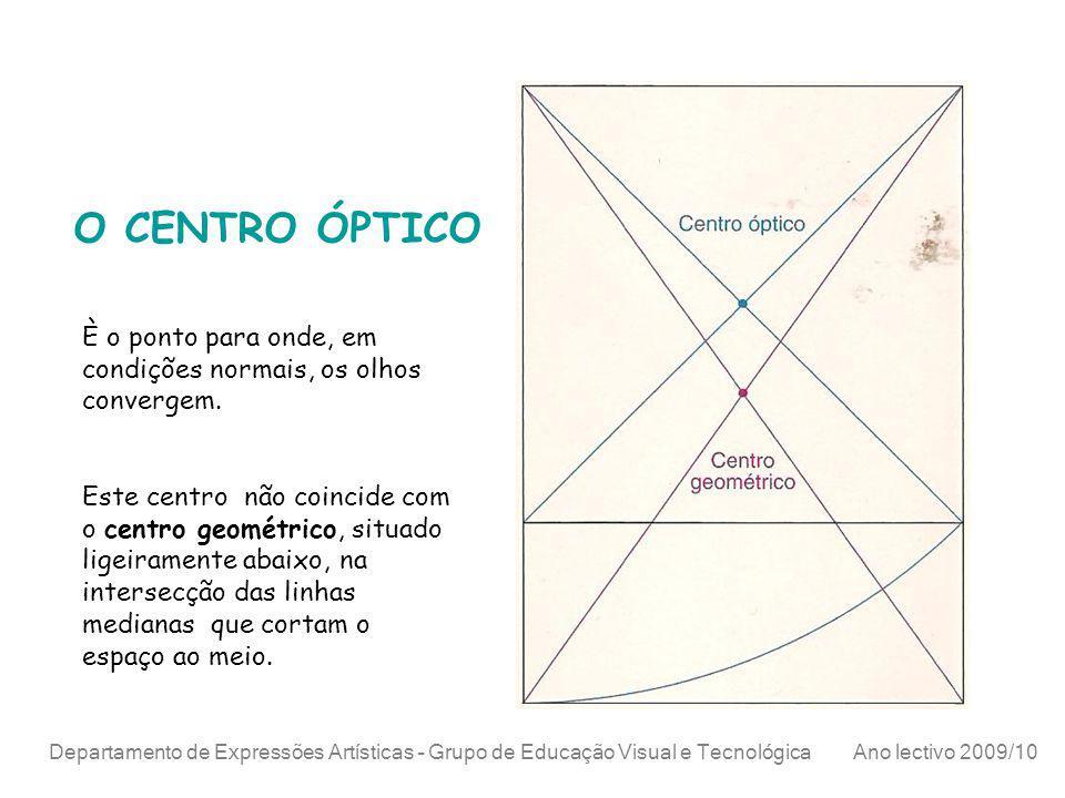 O CENTRO ÓPTICO È o ponto para onde, em condições normais, os olhos convergem.