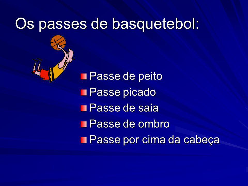 Os passes de basquetebol: