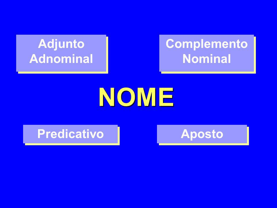 Adjunto Adnominal Complemento Nominal NOME Predicativo Aposto
