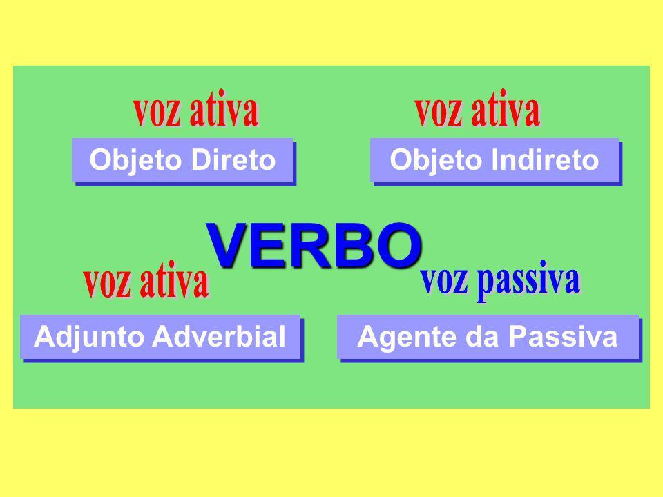 VERBO voz ativa voz ativa voz ativa voz ativa voz ativa voz passiva