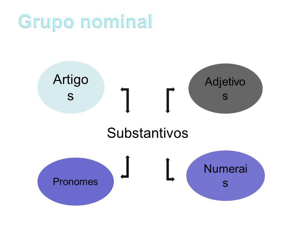 Grupo nominal Artigos Adjetivos Substantivos Numerais Pronomes