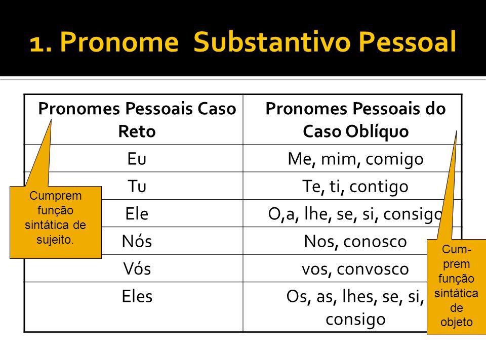 1. Pronome Substantivo Pessoal
