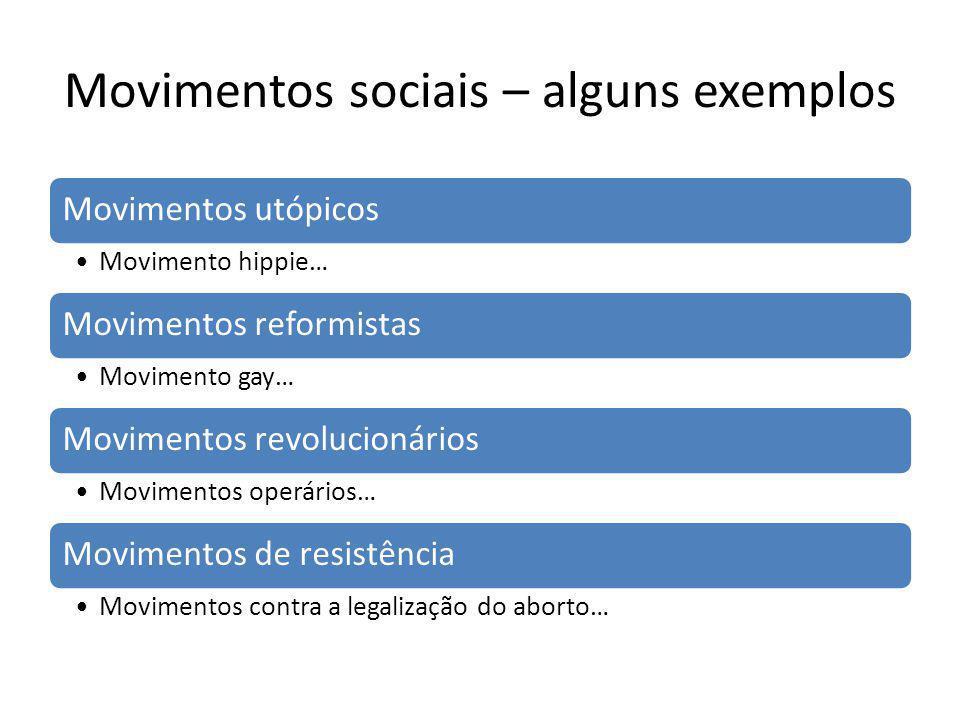 Movimentos sociais – alguns exemplos