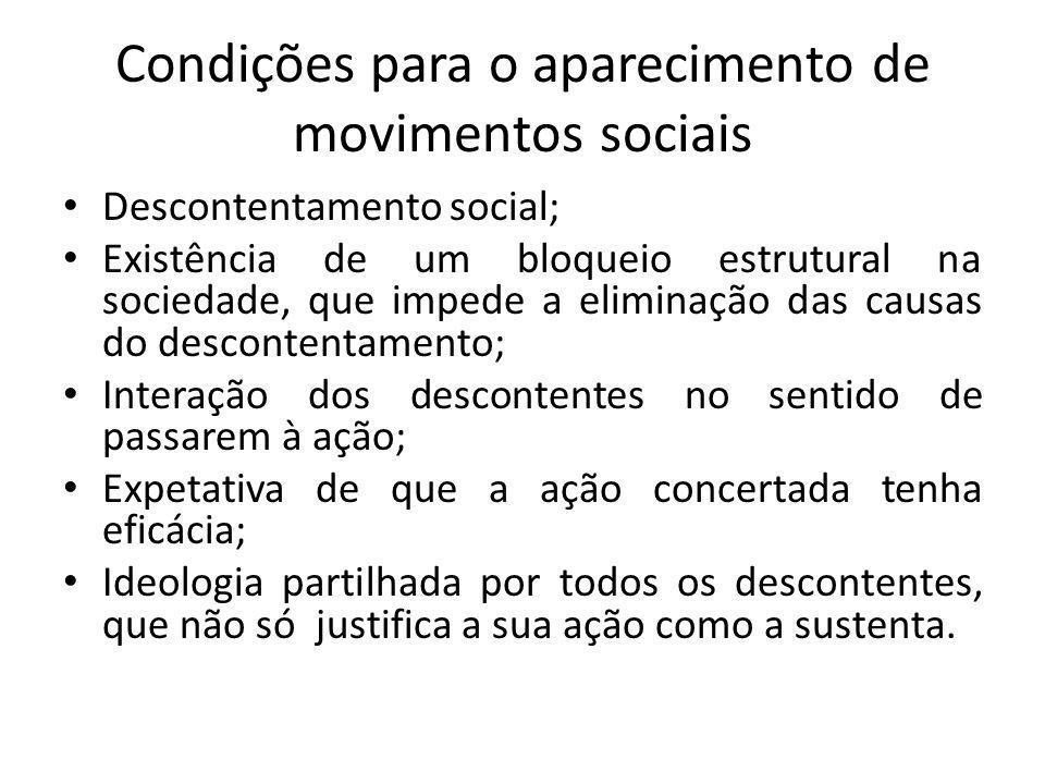 Condições para o aparecimento de movimentos sociais